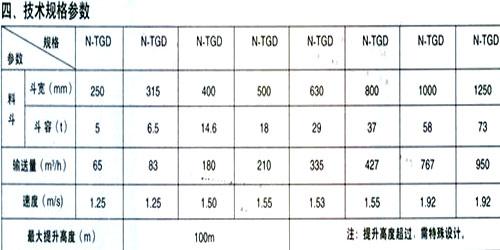 N-TGD高效胶带提升机2.jpg