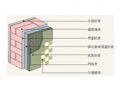 外墙保温系统(玻化微珠)