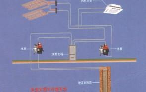 地源热泵空调部分