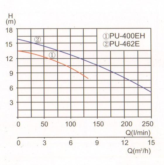小蝌蚪app官网在线PU-462E曲线.jpg
