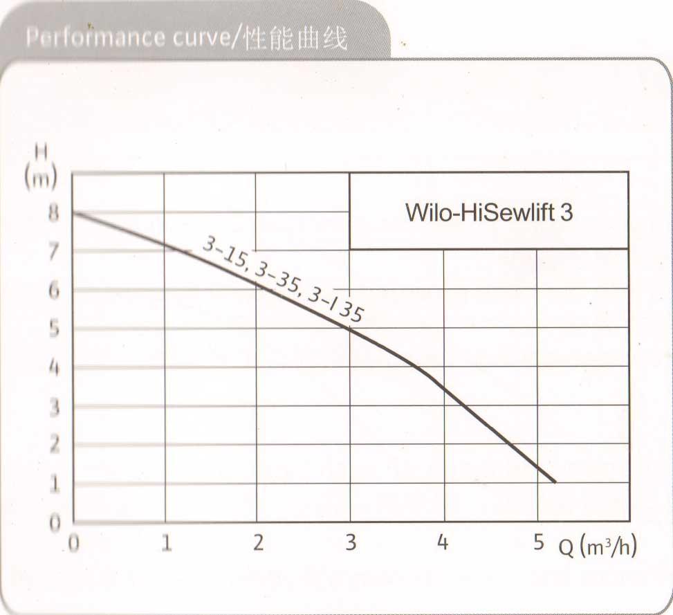 向日葵视频未成年禁止观看污水提升系统曲线.jpg