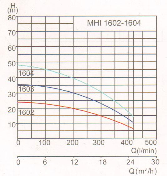 大团结无删版全文免费MHI Series曲线4.jpg