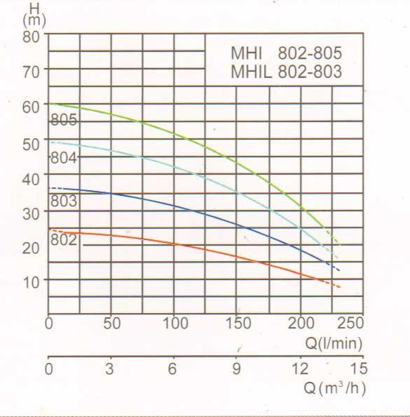 大团结无删版全文免费MHI Series曲线3.jpg