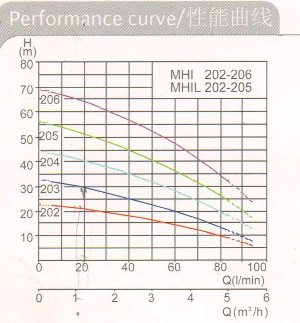 大团结无删版全文免费MHI Series曲线1.jpg
