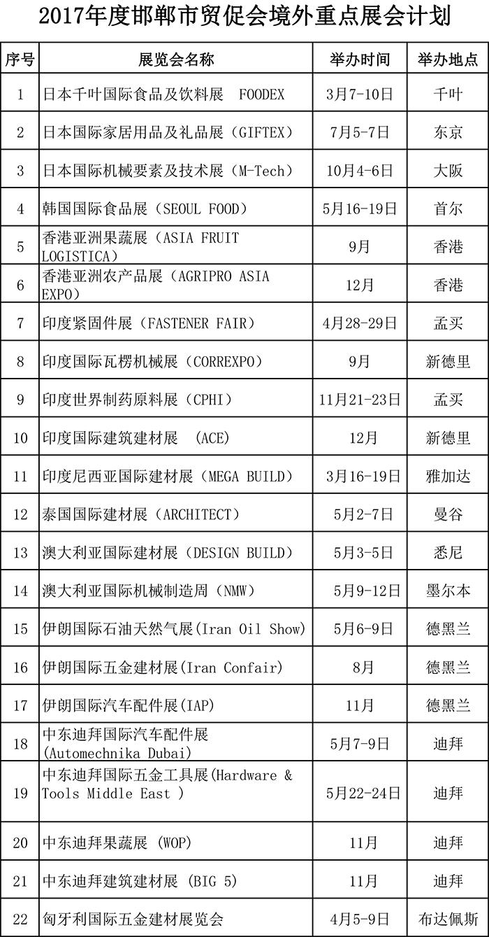 2017年邯郸市贸促会重点展会计划-1.jpg
