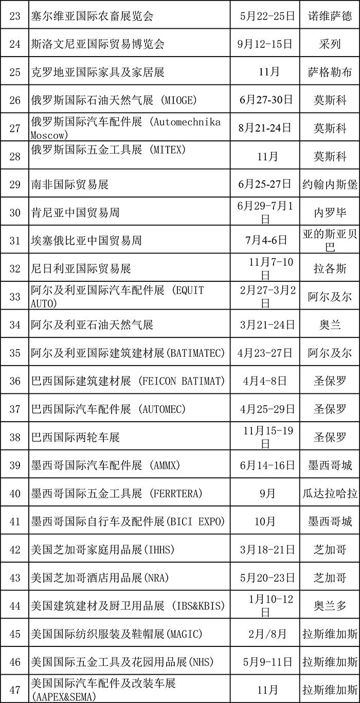 2017年邯郸市贸促会重点展会计划-2.jpg
