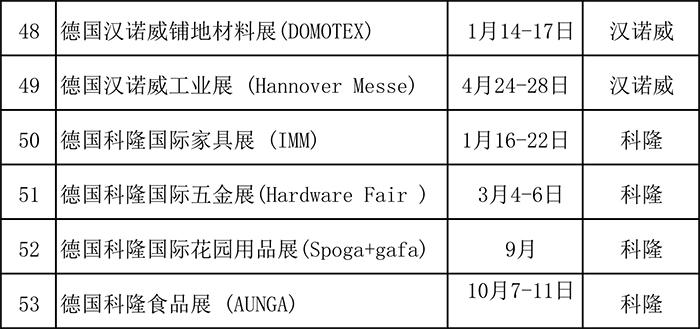 2017年邯郸市贸促会重点展会计划-3.jpg