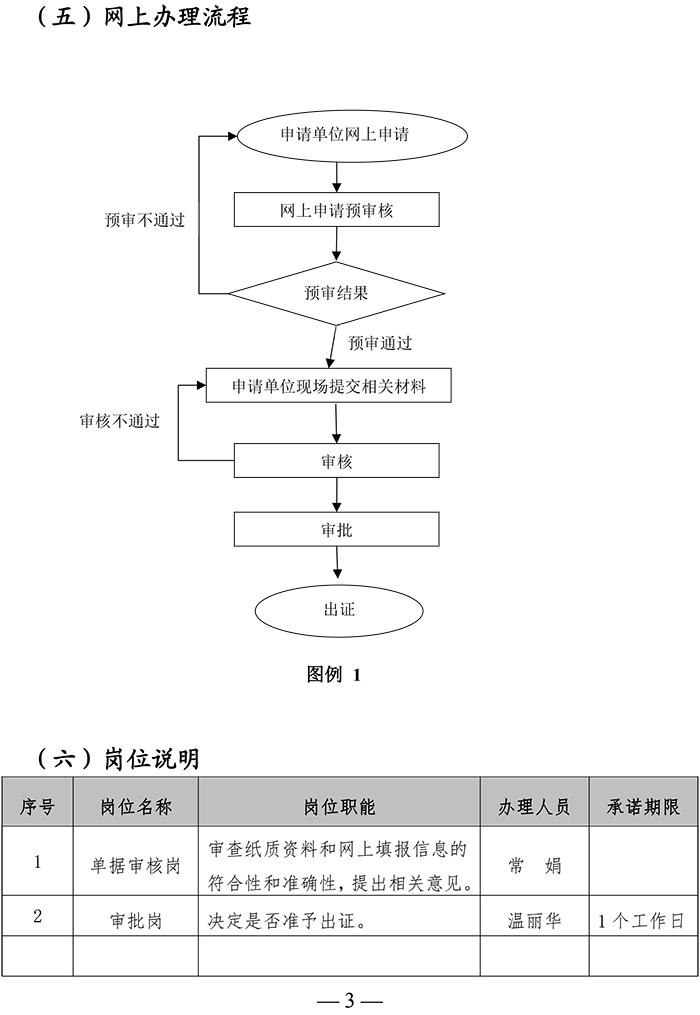 5出口认证证网上办事事项信息标准-3.jpg
