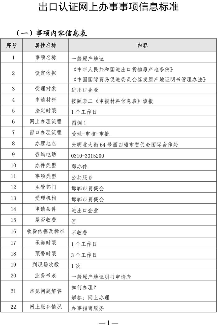 5出口认证证网上办事事项信息标准-1.jpg