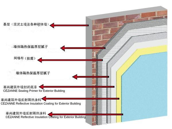 河北省建筑保温砂浆 ftc原材 保温砂浆你建筑节能保温砂浆