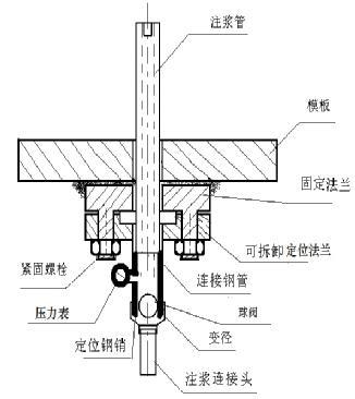 注浆管及注浆连接器.jpg