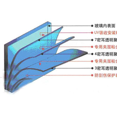low-e镀膜玻璃.