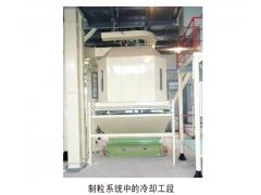 制粒系統中的冷卻工段