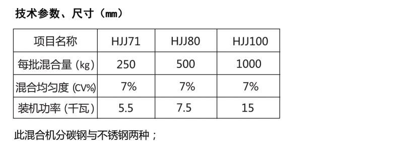 HJJ系列單軸螺帶混合機參數.png