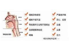 慢性咽喉炎